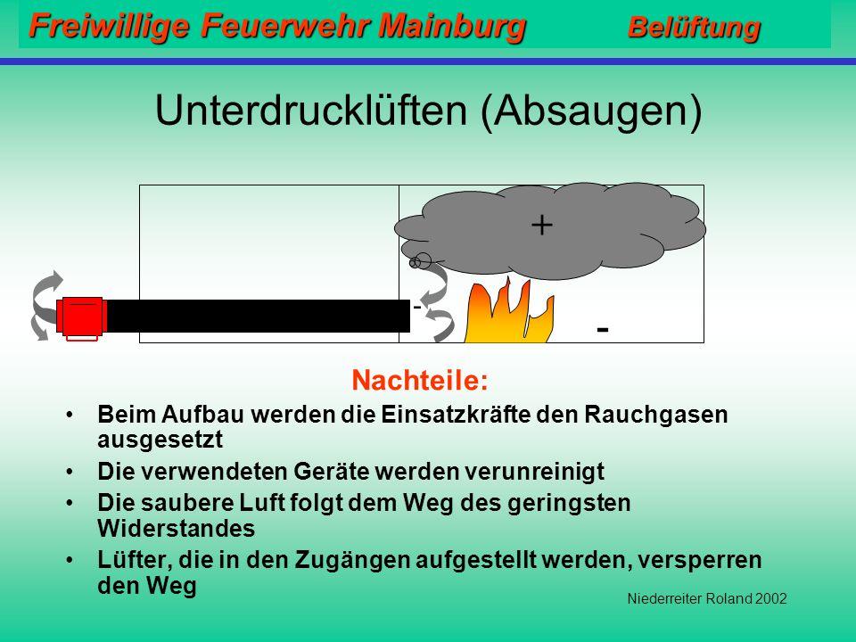 Freiwillige Feuerwehr Mainburg Belüftung Niederreiter Roland 2002 Natürliche Lüftung Überdruck + Unterdruck - Rauch & Wärme Frischluft Nachteile: Temp