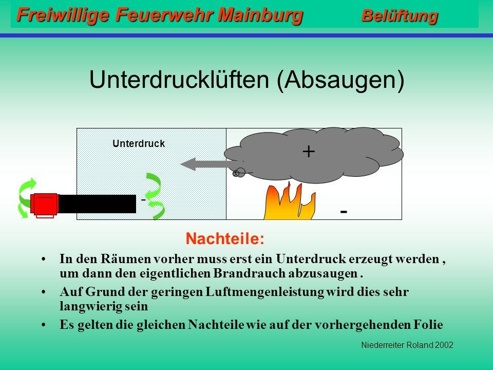 Freiwillige Feuerwehr Mainburg Belüftung Niederreiter Roland 2002 Unterdrucklüften (Absaugen) - + - Nachteile: Beim Aufbau werden die Einsatzkräfte de