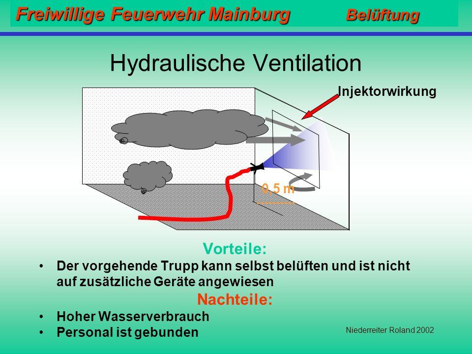 Freiwillige Feuerwehr Mainburg Belüftung Niederreiter Roland 2002 Hydraulische Ventilation Injektorwirkung 0,5 m Vorteile: Der vorgehende Trupp kann selbst belüften und ist nicht auf zusätzliche Geräte angewiesen Nachteile: Hoher Wasserverbrauch Personal ist gebunden