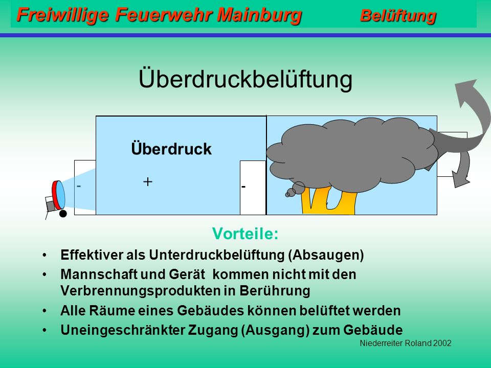 Freiwillige Feuerwehr Mainburg Belüftung Niederreiter Roland 2002 Hydraulische Ventilation Injektorwirkung 0,5 m Vorteile: Der vorgehende Trupp kann s