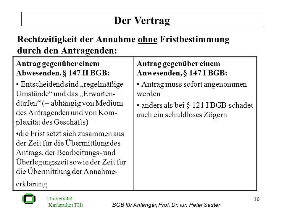 Universität Karlsruhe (TH) BGB für Anfänger, Prof. Dr. iur. Peter Sester 10 Rechtzeitigkeit der Annahme ohne Fristbestimmung durch den Antragenden: An