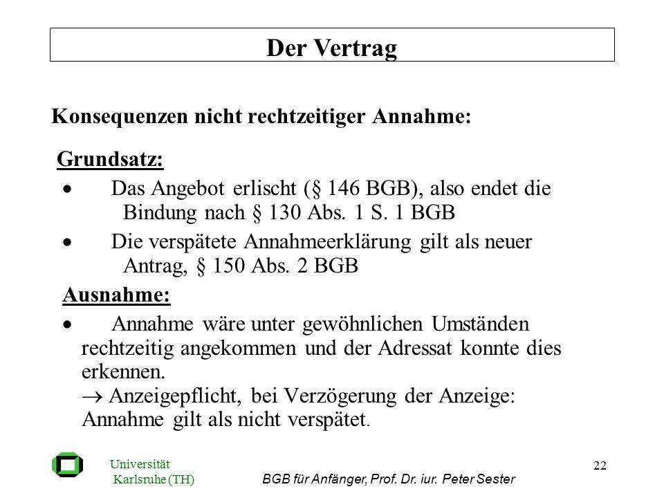 Universität Karlsruhe (TH) BGB für Anfänger, Prof. Dr. iur. Peter Sester 22 Konsequenzen nicht rechtzeitiger Annahme: Grundsatz:  Das Angebot erlisch