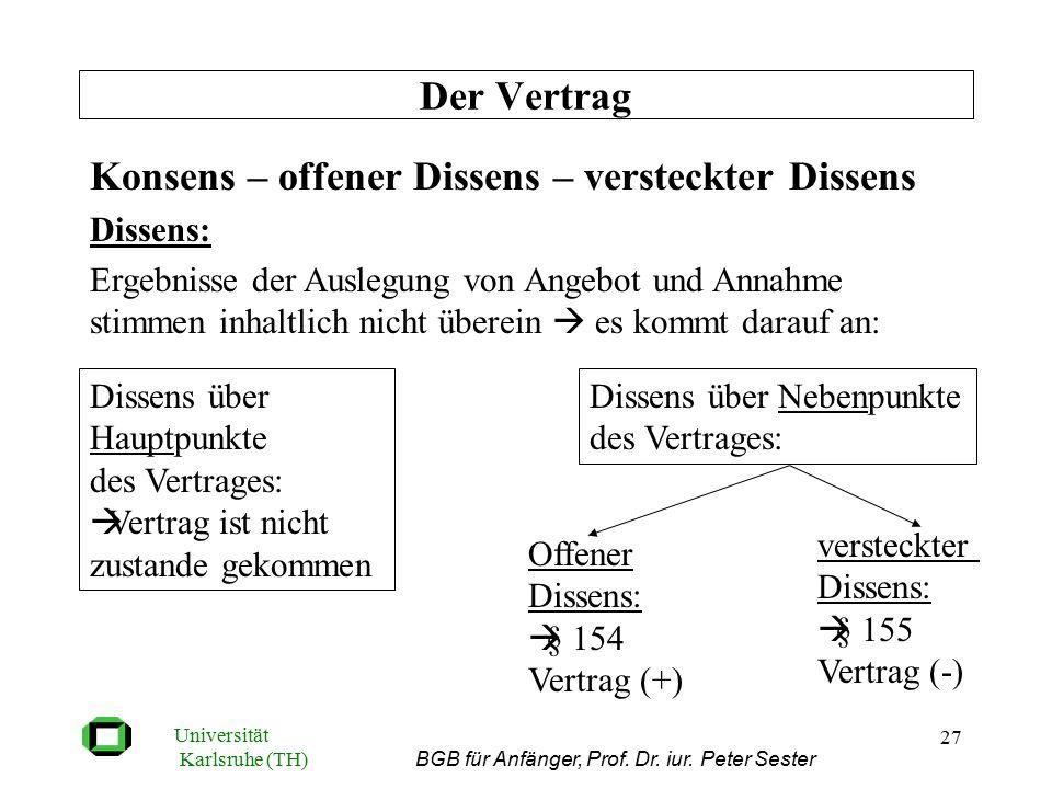Universität Karlsruhe (TH) BGB für Anfänger, Prof. Dr. iur. Peter Sester 27 Der Vertrag Konsens – offener Dissens – versteckter Dissens Dissens: Ergeb