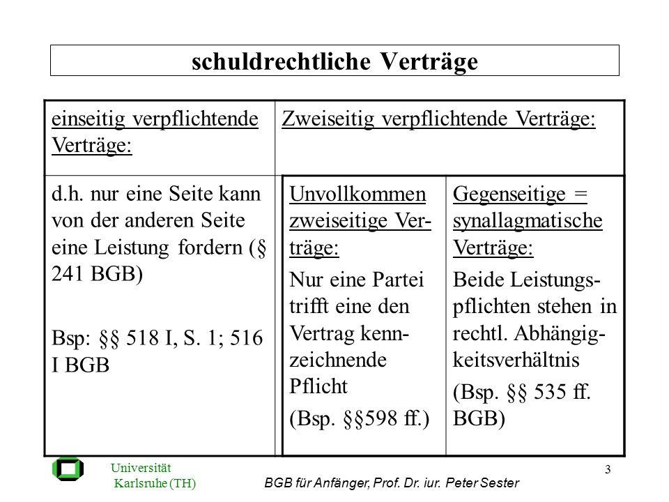 Universität Karlsruhe (TH) BGB für Anfänger, Prof. Dr. iur. Peter Sester 3 schuldrechtliche Verträge einseitig verpflichtende Verträge: Zweiseitig ver
