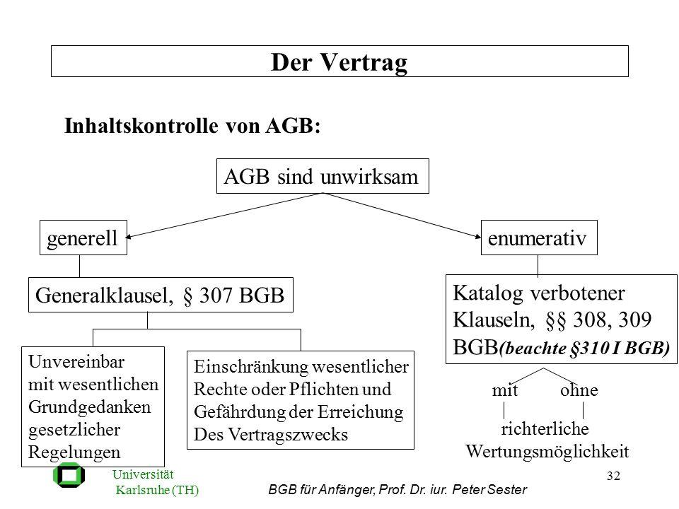 Universität Karlsruhe (TH) BGB für Anfänger, Prof. Dr. iur. Peter Sester 32 Der Vertrag Inhaltskontrolle von AGB: AGB sind unwirksam generell Generalk