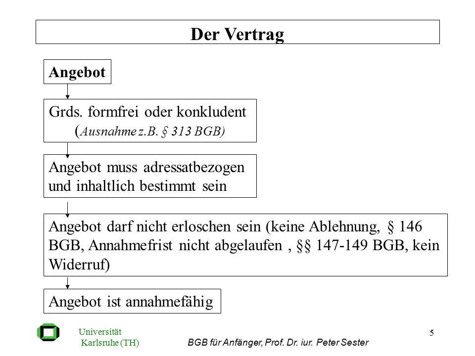 Universität Karlsruhe (TH) BGB für Anfänger, Prof. Dr. iur. Peter Sester 5 Der Vertrag Angebot Grds. formfrei oder konkludent ( Ausnahme z.B. § 313 BG