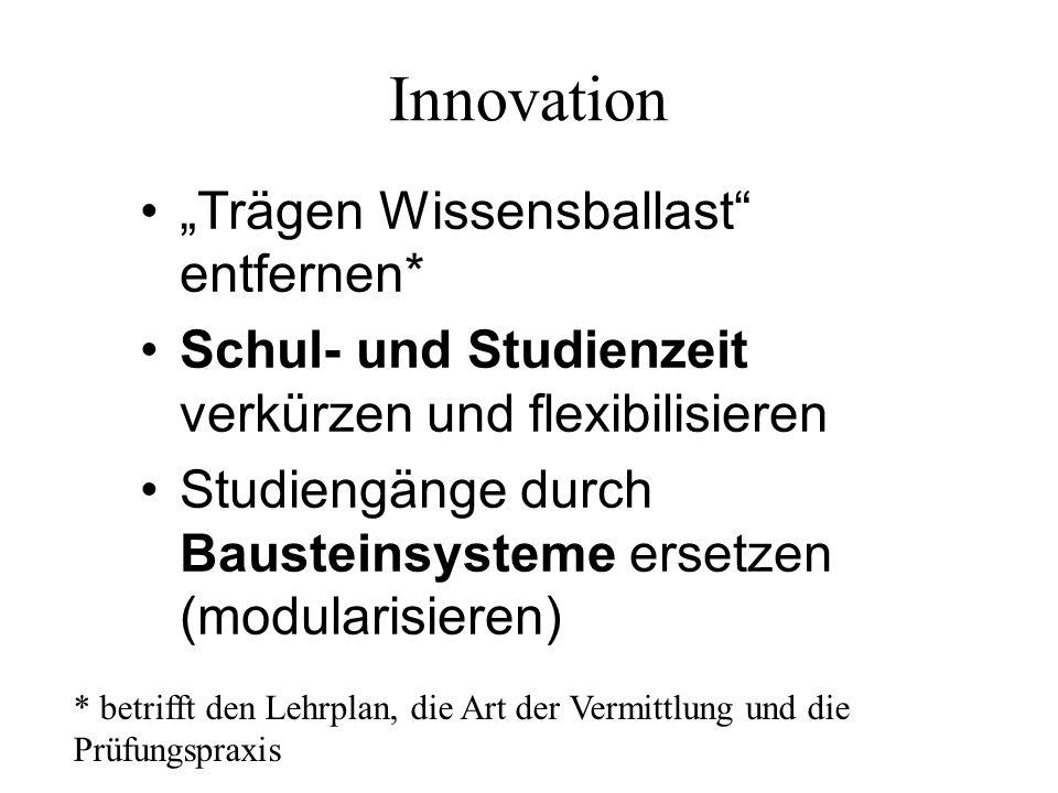 Innovation Jeder Lehrer hat einen Arbeitsplatz in der Schule.