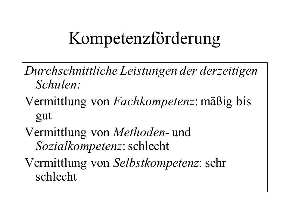 Kompetenzen: Typologie Sach-, bzw.
