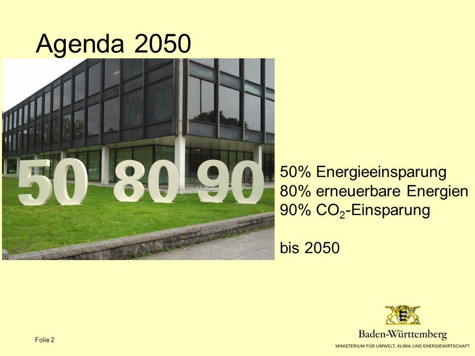 3% 25% 43% 78% 60% 5% -16% -32% -42% -49% Reduktion des Endenergiebedarfs gegenüber 2010 Nicht erneuerbare Energieträger 11% 7% 4% Strom Wärme Kraft- stoffe Zunehmender Anteil erneuerbarer Energien Abnehmender Endenergiebedarf Energieszenario Baden-Württemberg 2050 Quelle: ZSW Folie 3