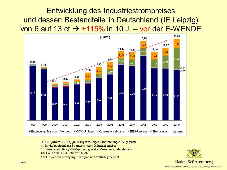 Klimaschutz-Plus Baden-Württemberg Energieberatung für Nichtwohn-Gebäude in BW E-Untersuchung von Gebäuden, nicht Prozesse/Produktion Kontinuierliche Antragstellung möglich bis Ende März 2013 Antrag vor Beginn der Maßnahmen Zuschuss: 50 % der Beratungskosten, Gewerbe: max.