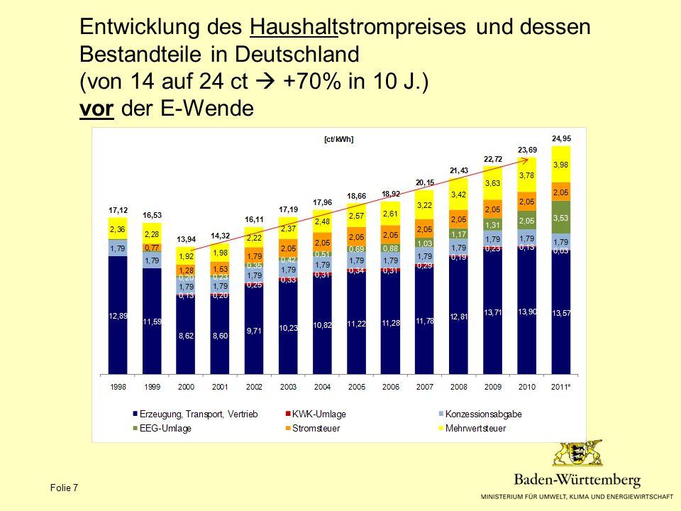 Folie 7 Entwicklung des Haushaltstrompreises und dessen Bestandteile in Deutschland (von 14 auf 24 ct  +70% in 10 J.) vor der E-Wende