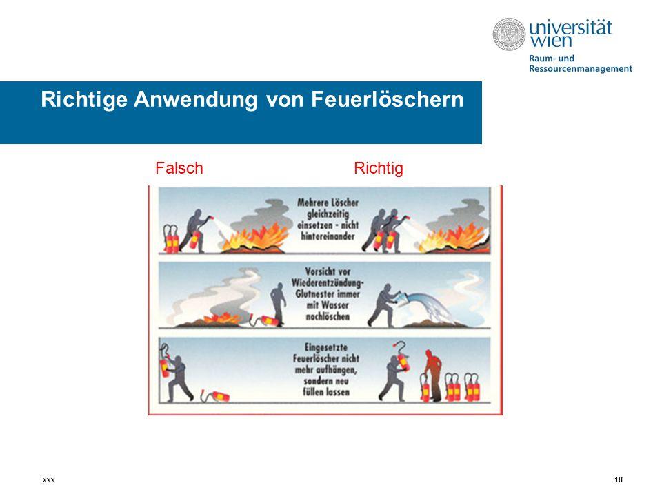 18xxx18 Richtige Anwendung von Feuerlöschern FalschRichtig