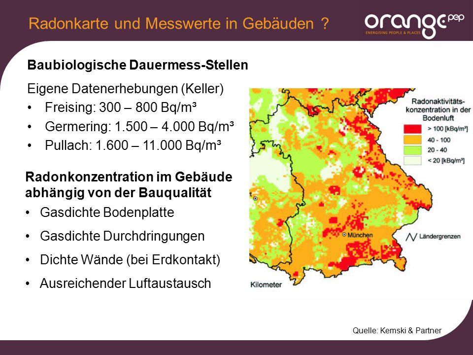 Baubiologische Dauermess-Stellen Eigene Datenerhebungen (Keller) Freising: 300 – 800 Bq/m³ Germering: 1.500 – 4.000 Bq/m³ Pullach: 1.600 – 11.000 Bq/m³ Radonkarte und Messwerte in Gebäuden .