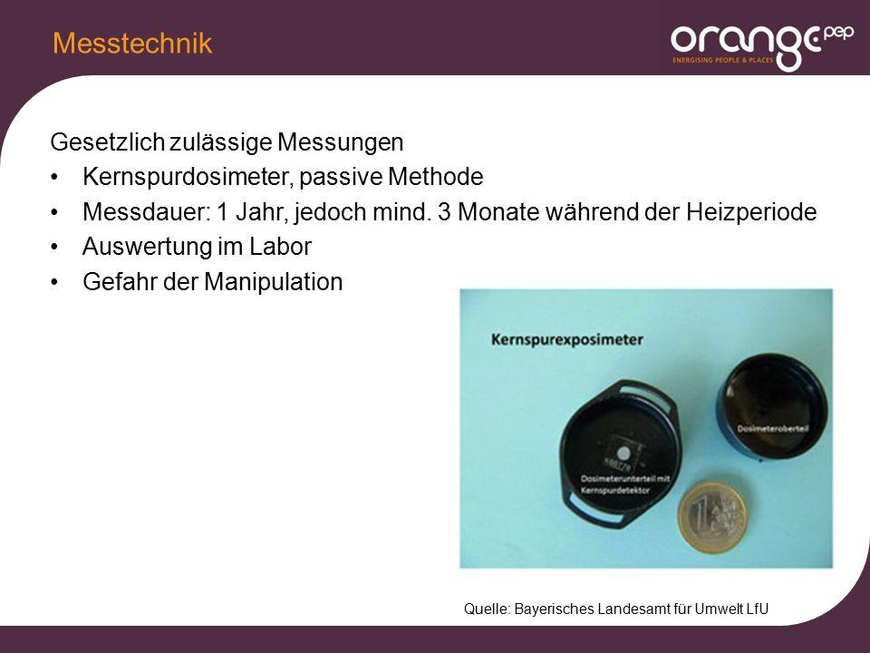 Gesetzlich zulässige Messungen Kernspurdosimeter, passive Methode Messdauer: 1 Jahr, jedoch mind. 3 Monate während der Heizperiode Auswertung im Labor