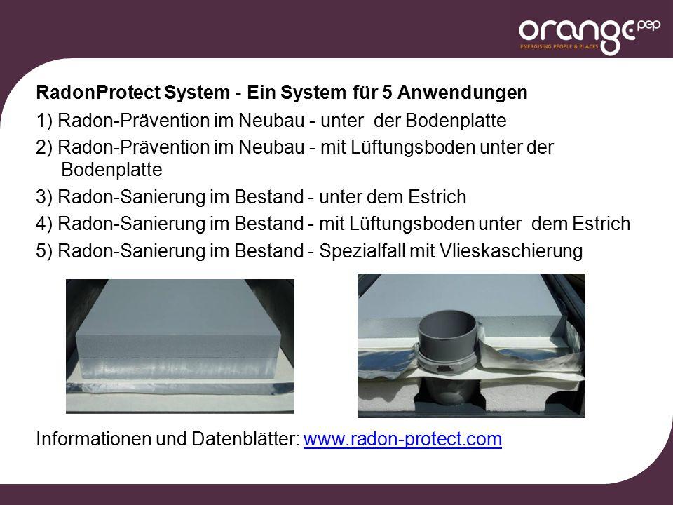 RadonProtect System - Ein System für 5 Anwendungen 1) Radon-Prävention im Neubau - unter der Bodenplatte 2) Radon-Prävention im Neubau - mit Lüftungsb