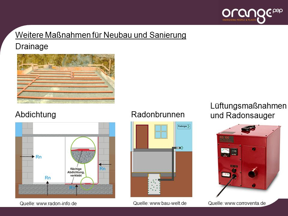 Weitere Maßnahmen für Neubau und Sanierung Drainage Quelle: www.radon-info.de Quelle: www.corroventa.deQuelle: www.bau-welt.de Lüftungsmaßnahmen und R