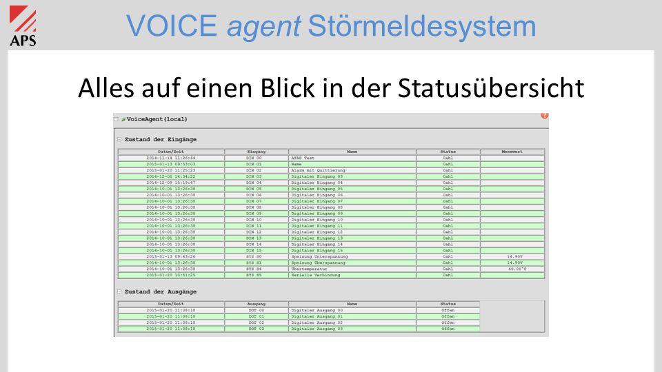 VOICE agent Störmeldesystem Alles auf einen Blick in der Statusübersicht
