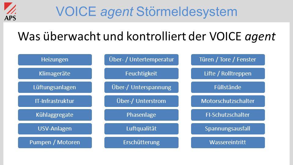 VOICE agent Störmeldesystem Was überwacht und kontrolliert der VOICE agent HeizungenKlimageräteLüftungsanlagenIT-InfrastrukturKühlaggregateUSV-AnlagenPumpen / MotorenÜber- / UntertemperaturFeuchtigkeitÜber-/ UnterspannungÜber-/ UnterstromPhasenlageLuftqualitätErschütterungTüren / Tore / FensterLifte / RolltreppenFüllständeMotorschutzschalterFI-SchutzschalterSpannungsausfallWassereintritt