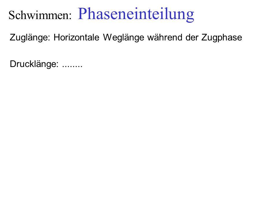 Schwimmen: Phaseneinteilung Zuglänge: Horizontale Weglänge während der Zugphase Drucklänge:........