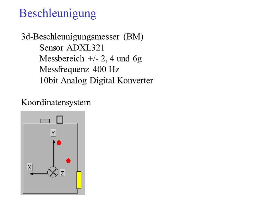 Beschleunigung 3d-Beschleunigungsmesser (BM) Sensor ADXL321 Messbereich +/- 2, 4 und 6g Messfrequenz 400 Hz 10bit Analog Digital Konverter Koordinatensystem