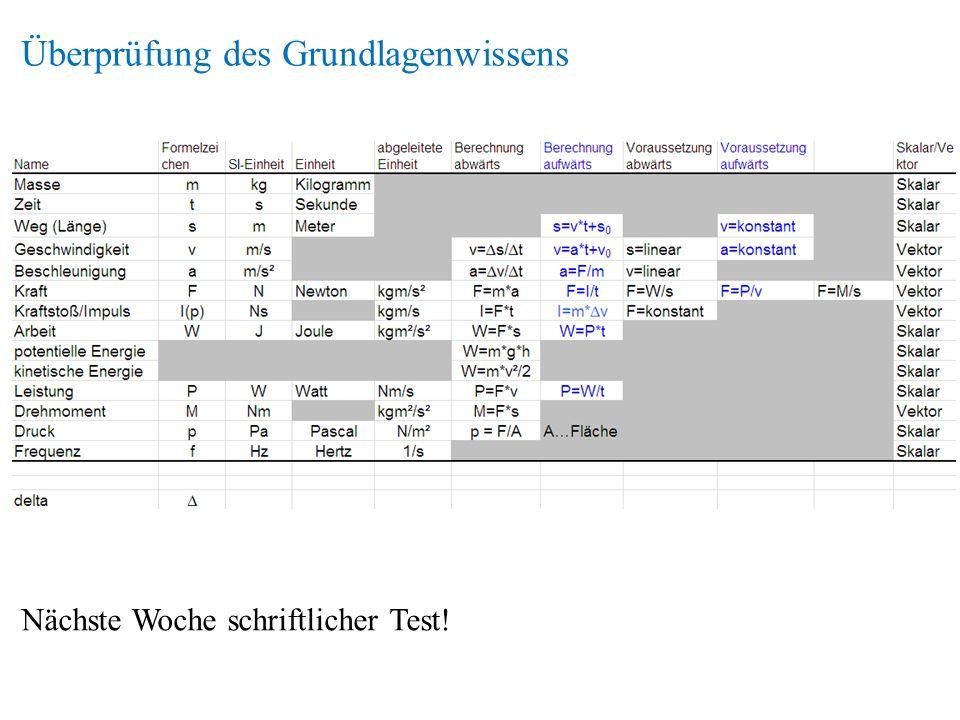 Digitalisieren: Auswertung In der *.kox Datei sind in den Spalten die X- und Y- Koordinaten der digitalisierten Punkte als Pixelwerte abgespeichert.