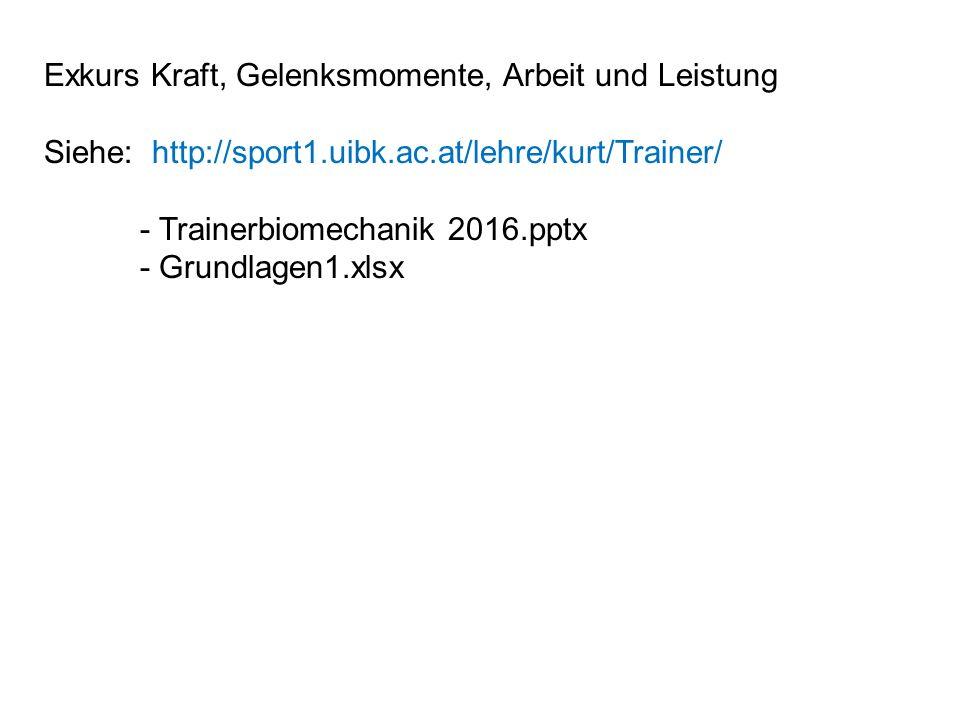 Exkurs Kraft, Gelenksmomente, Arbeit und Leistung Siehe: http://sport1.uibk.ac.at/lehre/kurt/Trainer/ - Trainerbiomechanik 2016.pptx - Grundlagen1.xlsx