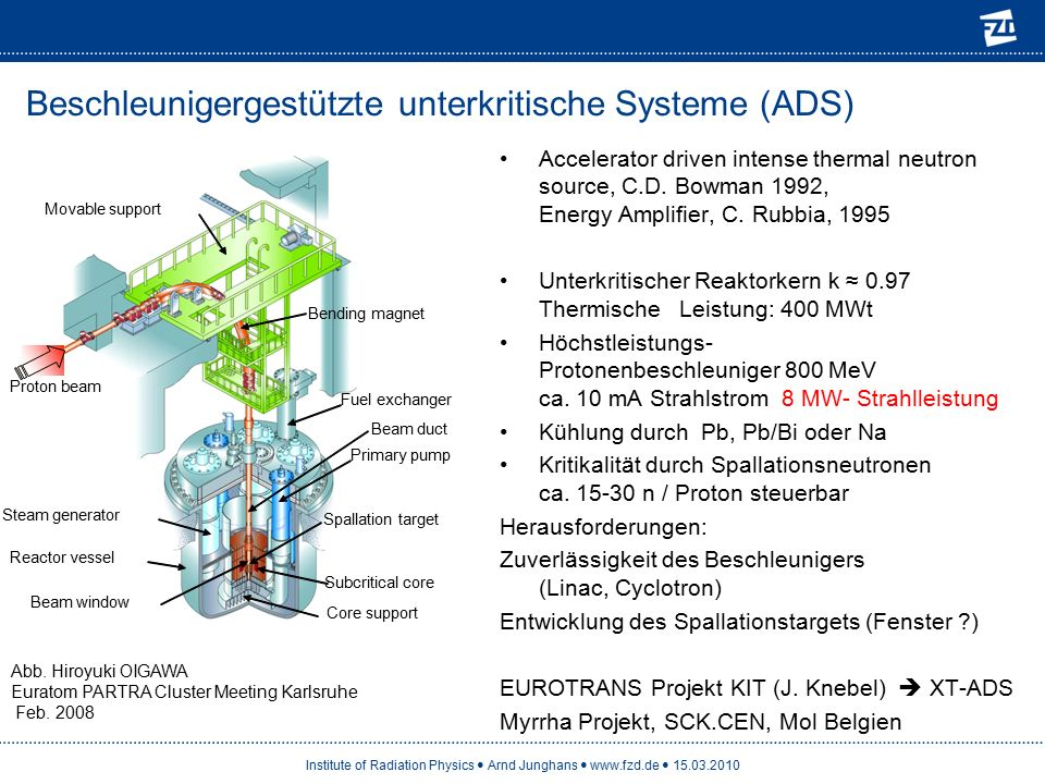 Institute of Radiation Physics Arnd Junghans www.fzd.de 15.03.2010 Beschleunigergestützte unterkritische Systeme (ADS) Accelerator driven intense thermal neutron source, C.D.