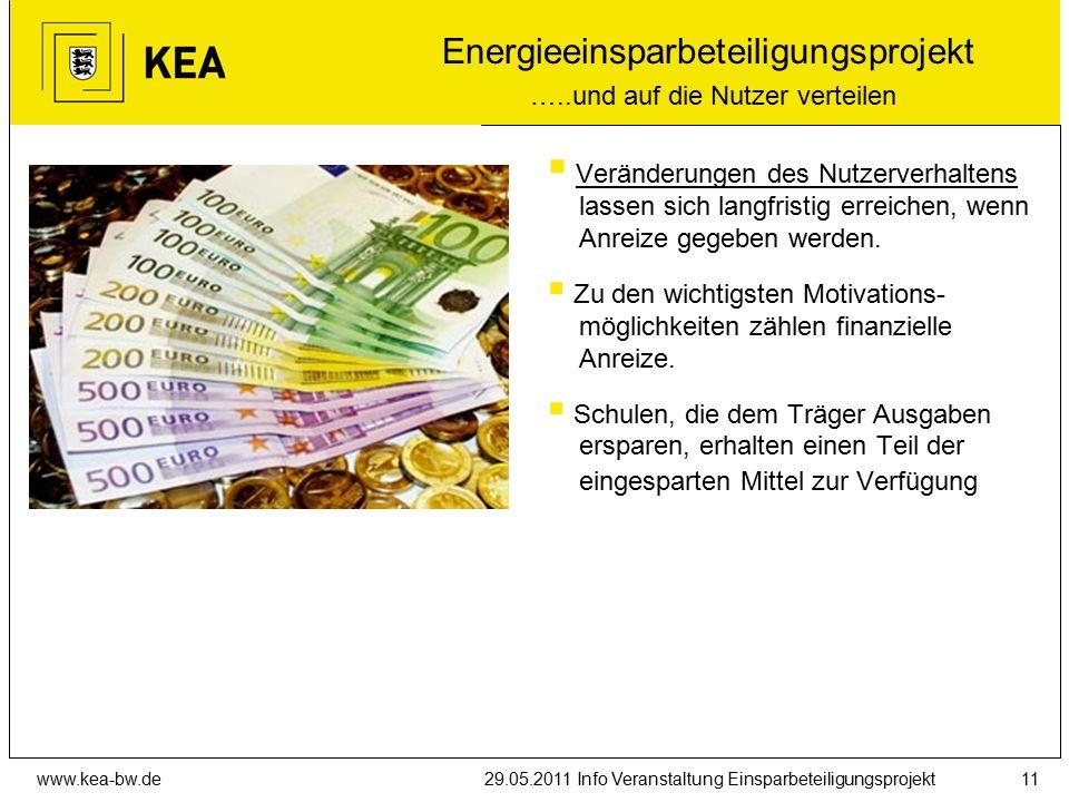 www.kea-bw.de29.05.2011 Info Veranstaltung Einsparbeteiligungsprojekt11  Veränderungen des Nutzerverhaltens lassen sich langfristig erreichen, wenn Anreize gegeben werden.