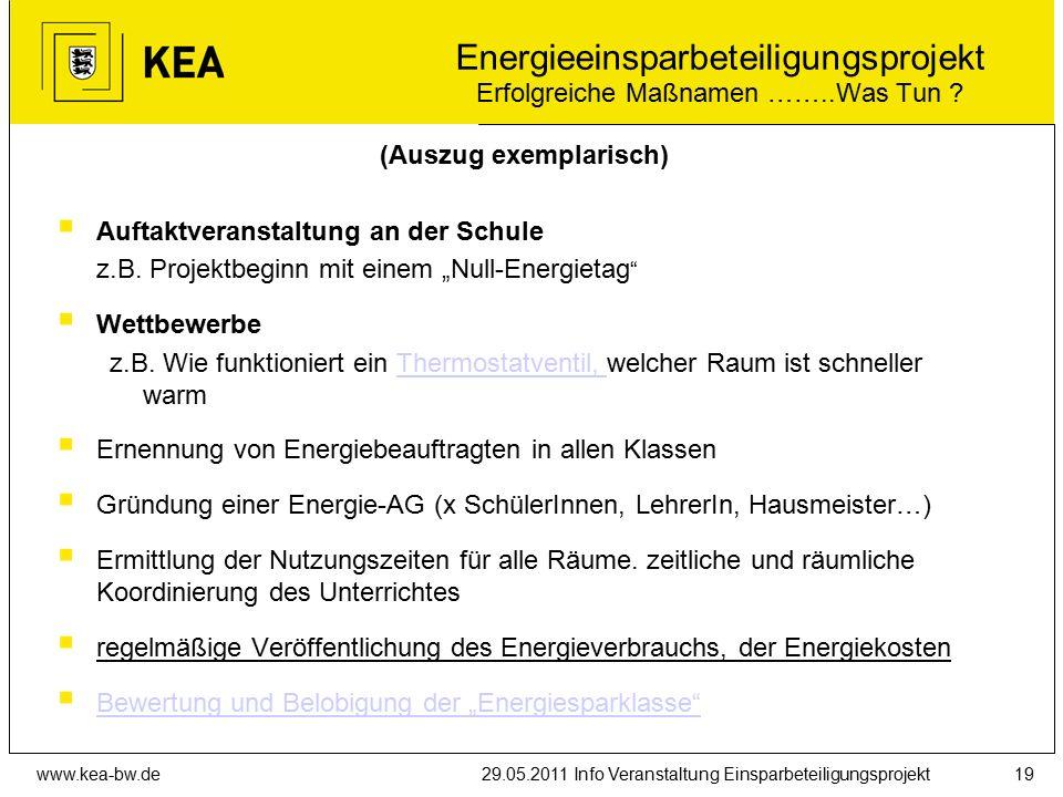 www.kea-bw.de29.05.2011 Info Veranstaltung Einsparbeteiligungsprojekt19 Energieeinsparbeteiligungsprojekt Erfolgreiche Maßnamen ……..Was Tun .