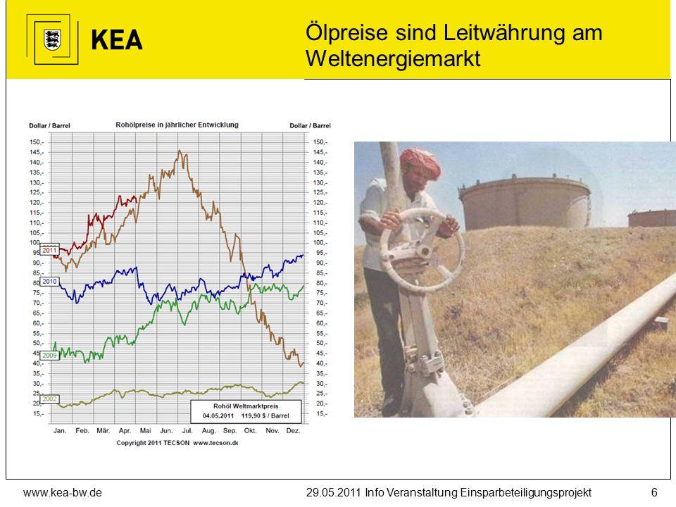 www.kea-bw.de29.05.2011 Info Veranstaltung Einsparbeteiligungsprojekt7 Werfen wir Ballast ab.