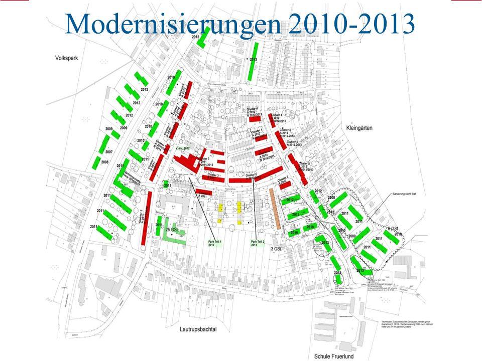 Modernisierungen 2010-2013