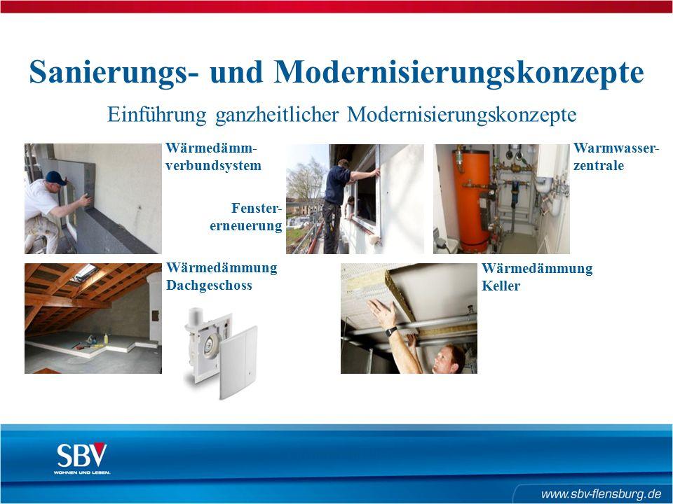 Einführung ganzheitlicher Modernisierungskonzepte Sanierungs- und Modernisierungskonzepte Wärmedämmung Dachgeschoss Lüftungsanlagen Warmwasser- zentrale Wärmedämm- verbundsystem Fenster- erneuerung Wärmedämmung Keller