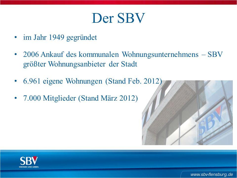 Der SBV im Jahr 1949 gegründet 2006 Ankauf des kommunalen Wohnungsunternehmens – SBV größter Wohnungsanbieter der Stadt 6.961 eigene Wohnungen (Stand Feb.