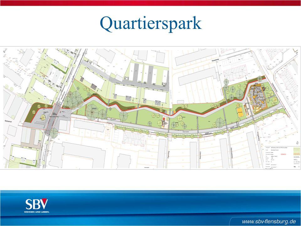 Quartierspark