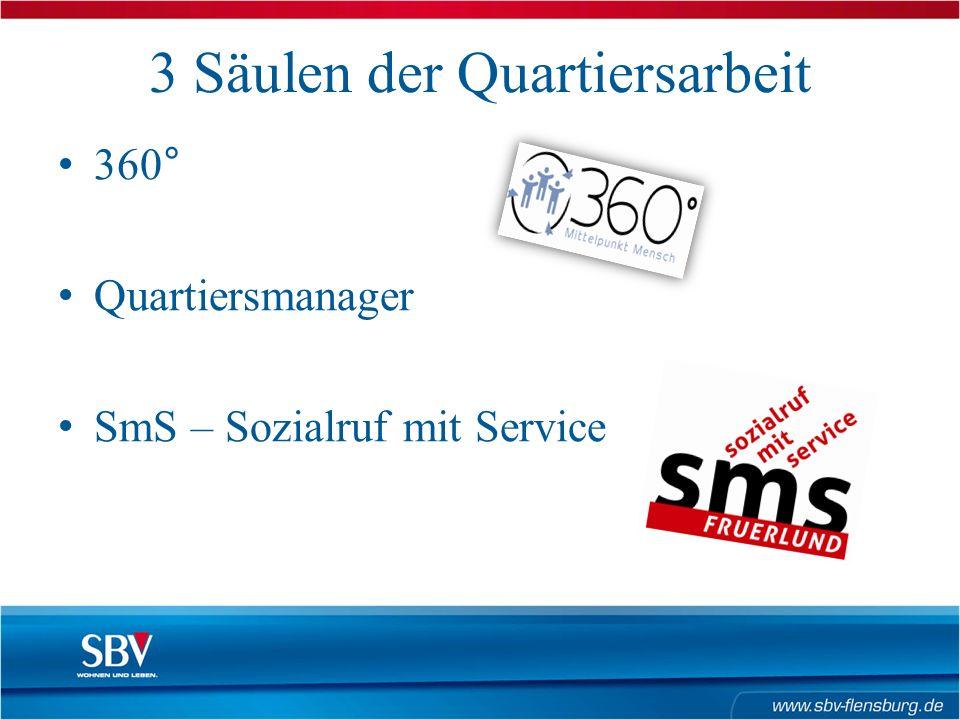 3 Säulen der Quartiersarbeit 360° Quartiersmanager SmS – Sozialruf mit Service