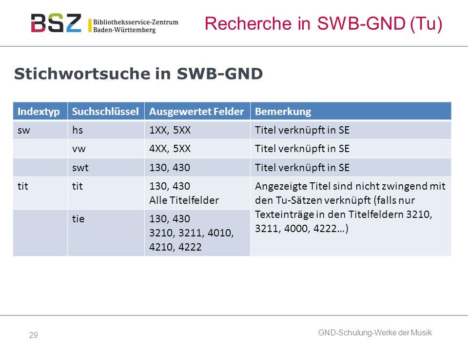 29 Recherche in SWB-GND (Tu) Stichwortsuche in SWB-GND GND-Schulung-Werke der Musik IndextypSuchschlüsselAusgewertet FelderBemerkung swhs1XX, 5XXTitel verknüpft in SE vw4XX, 5XXTitel verknüpft in SE swt130, 430Titel verknüpft in SE tit 130, 430 Alle Titelfelder Angezeigte Titel sind nicht zwingend mit den Tu-Sätzen verknüpft (falls nur Texteinträge in den Titelfeldern 3210, 3211, 4000, 4222…) tie130, 430 3210, 3211, 4010, 4210, 4222