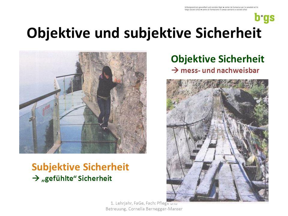 Objektive und subjektive Sicherheit 1.