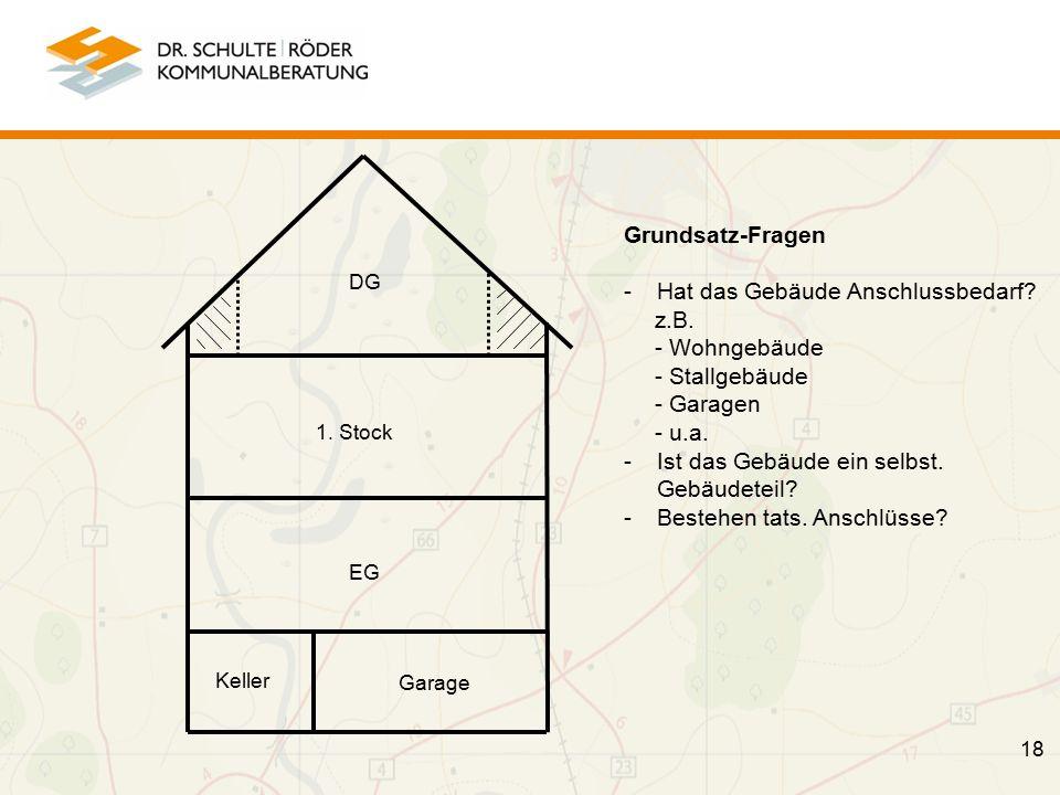 DG Garage Keller EG 1. Stock 18 Grundsatz-Fragen -Hat das Gebäude Anschlussbedarf.