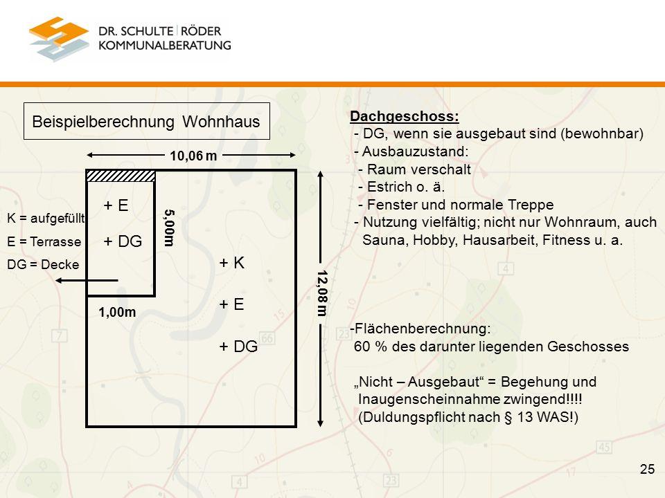 25 10,06 m 12,08 m + K + E Beispielberechnung Wohnhaus + E K = aufgefüllt E = Terrasse DG = Decke 5,00m 1,00m + DG Dachgeschoss: - DG, wenn sie ausgebaut sind (bewohnbar) - Ausbauzustand: - Raum verschalt - Estrich o.