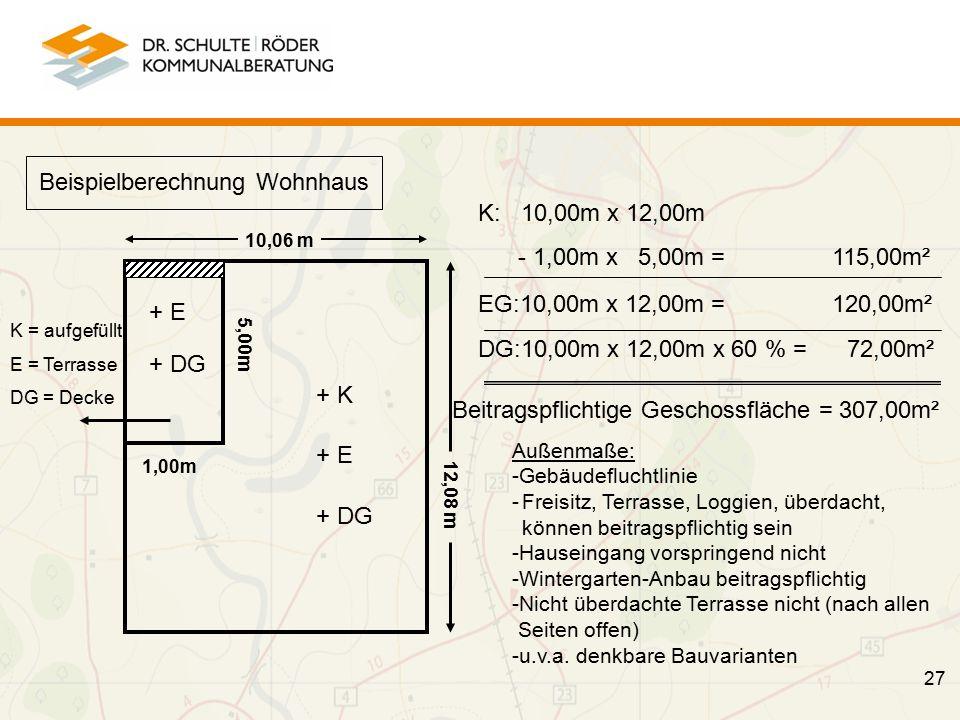 27 10,06 m 12,08 m + K + E Beispielberechnung Wohnhaus + E K = aufgefüllt E = Terrasse DG = Decke 5,00m 1,00m + DG K: 10,00m x 12,00m - 1,00m x 5,00m = 115,00m² Beitragspflichtige Geschossfläche = 307,00m² EG:10,00m x 12,00m = 120,00m² Außenmaße: -Gebäudefluchtlinie -Freisitz, Terrasse, Loggien, überdacht, können beitragspflichtig sein -Hauseingang vorspringend nicht -Wintergarten-Anbau beitragspflichtig -Nicht überdachte Terrasse nicht (nach allen Seiten offen) -u.v.a.