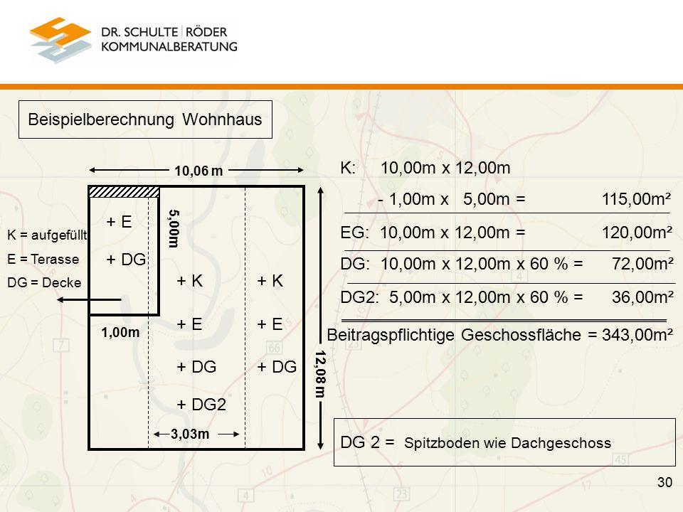 30 10,06 m + K + E Beispielberechnung Wohnhaus + E K = aufgefüllt E = Terasse DG = Decke 5,00m 1,00m + DG 3,03m + K + E + DG + DG2 12,08 m K: 10,00m x 12,00m - 1,00m x 5,00m = 115,00m² Beitragspflichtige Geschossfläche = 343,00m² EG: 10,00m x 12,00m = 120,00m² DG 2 = Spitzboden wie Dachgeschoss DG: 10,00m x 12,00m x 60 % = 72,00m² DG2: 5,00m x 12,00m x 60 % = 36,00m²