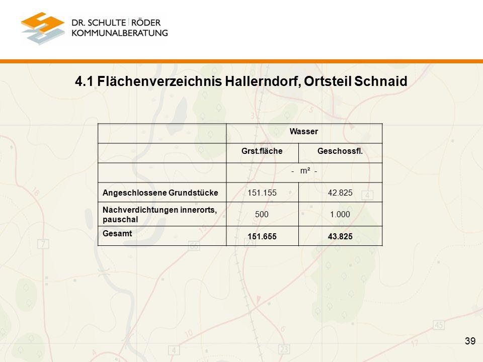 39 Wasser Grst.flächeGeschossfl.