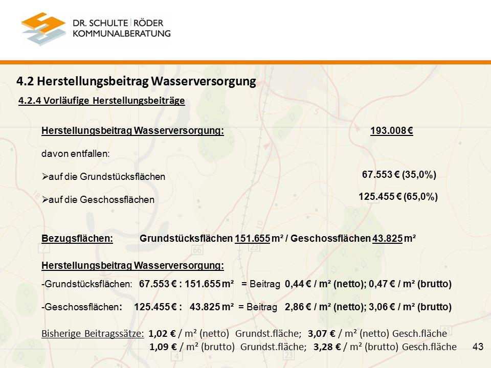 4.2.4 Vorläufige Herstellungsbeiträge 43 Herstellungsbeitrag Wasserversorgung: 193.008 € davon entfallen:  auf die Grundstücksflächen  auf die Geschossflächen 67.553 € (35,0%) 125.455 € (65,0%) Bezugsflächen: Grundstücksflächen 151.655 m² / Geschossflächen 43.825 m² Herstellungsbeitrag Wasserversorgung: -Grundstücksflächen: 67.553 € : 151.655 m² = Beitrag 0,44 € / m² (netto); 0,47 € / m² (brutto) -Geschossflächen: 125.455 € : 43.825 m² = Beitrag 2,86 € / m² (netto); 3,06 € / m² (brutto) 4.2 Herstellungsbeitrag Wasserversorgung Bisherige Beitragssätze: 1,02 € / m² (netto) Grundst.fläche; 3,07 € / m² (netto) Gesch.fläche 1,09 € / m² (brutto) Grundst.fläche; 3,28 € / m² (brutto) Gesch.fläche