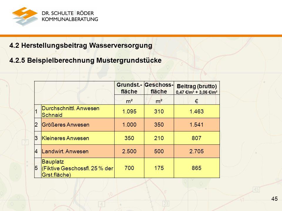 4.2.5 Beispielberechnung Mustergrundstücke Grundst.- fläche Geschoss- fläche Beitrag (brutto) 0,47 €/m² + 3,06 €/m² m² € 1 Durchschnittl.