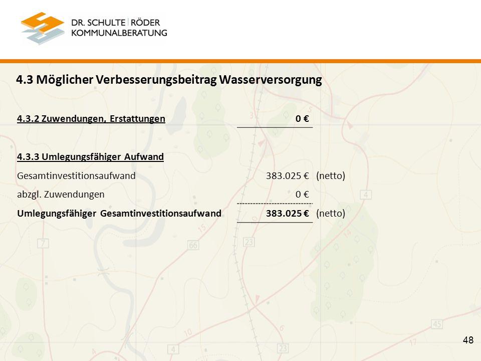 4.3 Möglicher Verbesserungsbeitrag Wasserversorgung 4.3.2 Zuwendungen, Erstattungen 0 € 4.3.3 Umlegungsfähiger Aufwand Gesamtinvestitionsaufwand383.025 €(netto) abzgl.