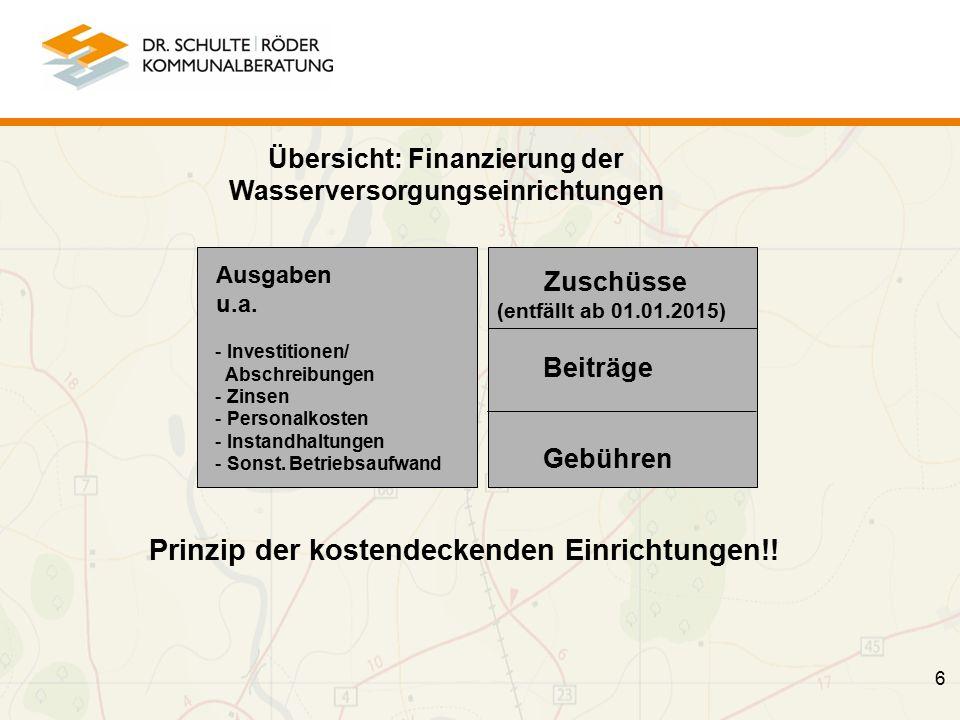 6 Ausgaben u.a. -Investitionen/ Abschreibungen -Zinsen -Personalkosten -Instandhaltungen -Sonst.