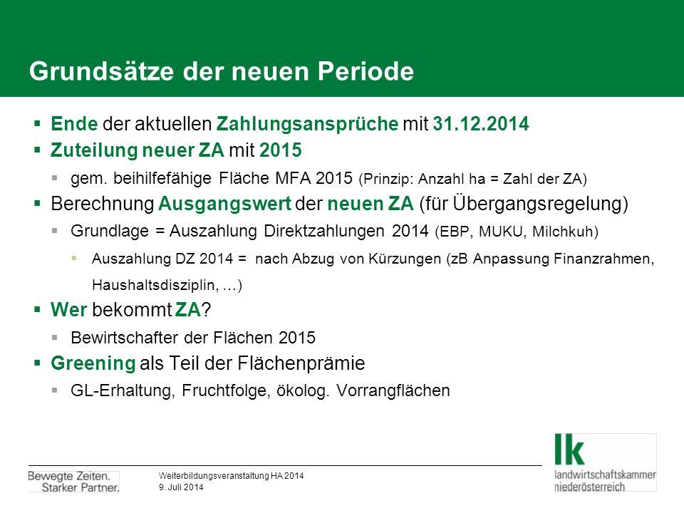 """keine Vorabübertragung – Einbehalt """"unerwarteter Gewinn – Prinzip Landwirt A (31.000 €) 100 ha mit 90 ZA à 300 € + 10 ZA à 400 € MFA 2014 nach MFA 2014 MFA 2015 Landwirt B (4.000 €) 20 ha mit 20 ZA à 200 € - 20 ha keine ZA- Übertragung Landwirt A 80 ha mit 80 ZA à 332 € Durchschnittswert 2014: 31.000 € :100 ha x 0,67 = 208 € Basisprämie 2015: 31.000 € : 80 ha x 0,67 = 260 € max."""