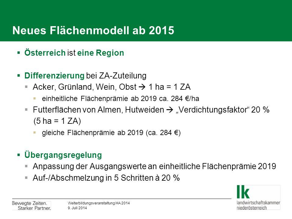 Prinzip Flächenmodell - Neuzuteilung von ZA (Modellbeispiel) Betrieb im Jahr 2014 18 ZA alt  Gültigkeitsende 31.12.2014 20 ha Fläche 18 ZA alt à 400 € ….7.200 € Betrieb im Jahr 2015 20 ha Fläche 20 ZA neu à 360 € ….7.200 € neuer Ausgangswert (inkl.