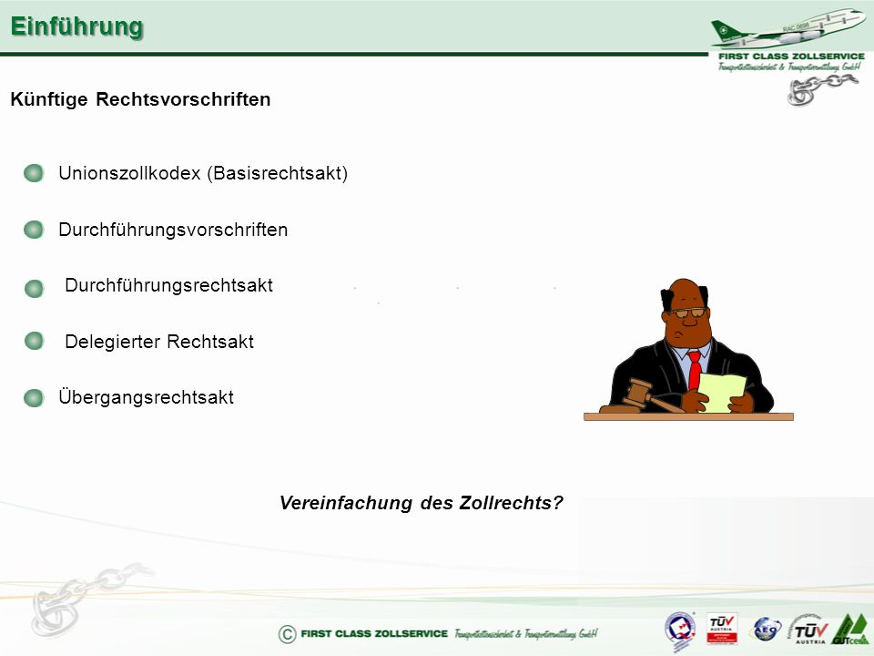 Künftige Rechtsvorschriften Unionszollkodex (Basisrechtsakt) Durchführungsvorschriften Durchführungsrechtsakt Delegierter Rechtsakt Übergangsrechtsakt