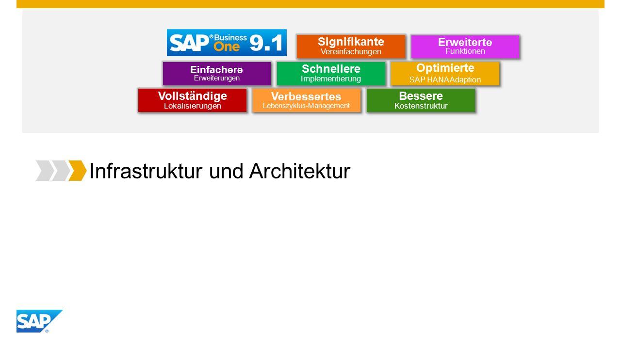 Infrastruktur und Architektur Optimierte SAP HANA Adaption Optimierte SAP HANA Adaption Einfachere Erweiterungen Erweiterte Funktionen Schnellere Implementierung Bessere Kostenstruktur Vollständige Lokalisierungen Verbessertes Lebenszyklus-Management Signifikante Vereinfachungen